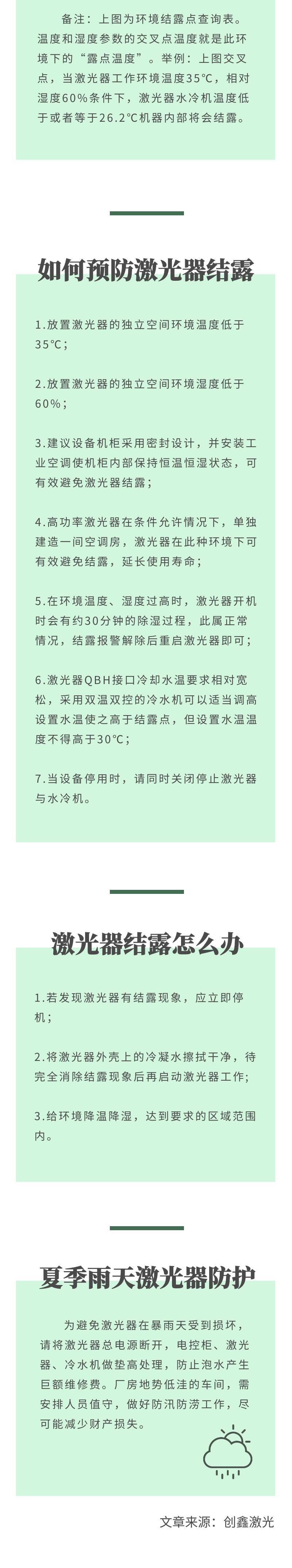 遭遇秋老虎,怎么保护激光器?2.jpg
