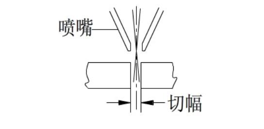 焦点位置示意图(正焦点).jpg