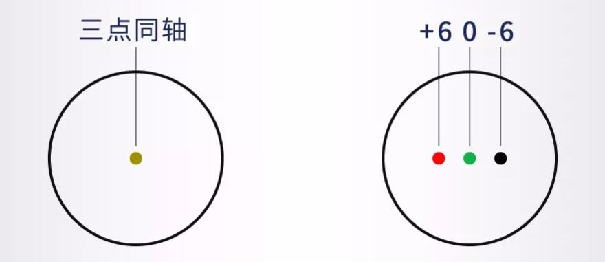 同轴度检测.png